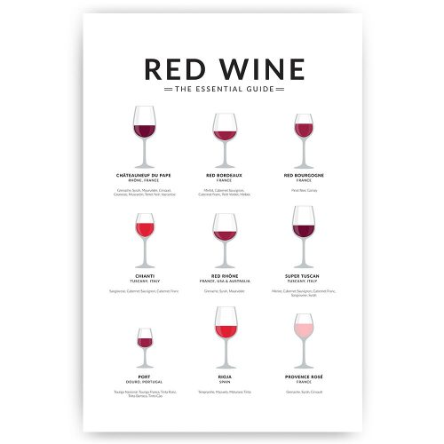 poster red wine