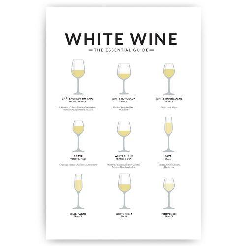 poster white wine